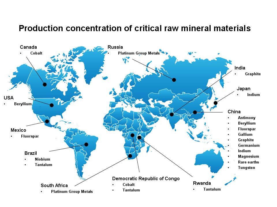 Global Production Sources of EU Critical Raw Materials